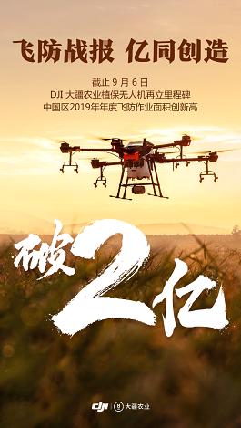 中国飞防再获新里程碑,大疆农业植保面积破两亿大关