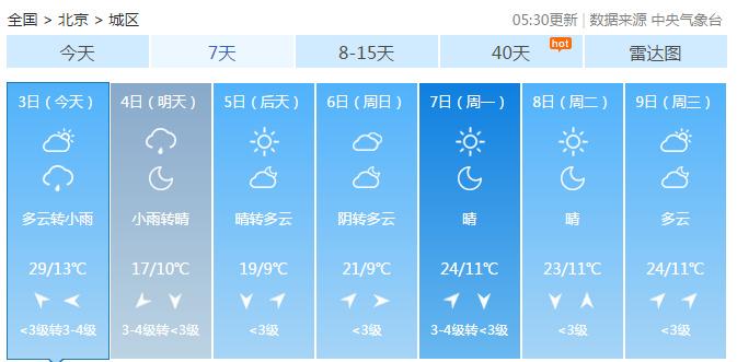冷空气发货!今夜到明天北京降雨降温 最高气温暴跌10℃