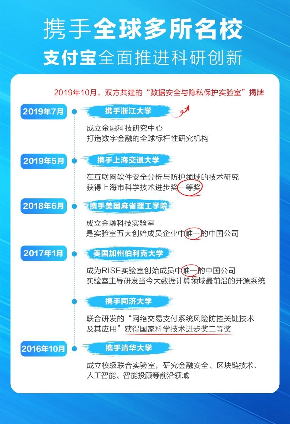 蚂蚁金服牵手浙江大学,共建数据安全与隐私保护实验室