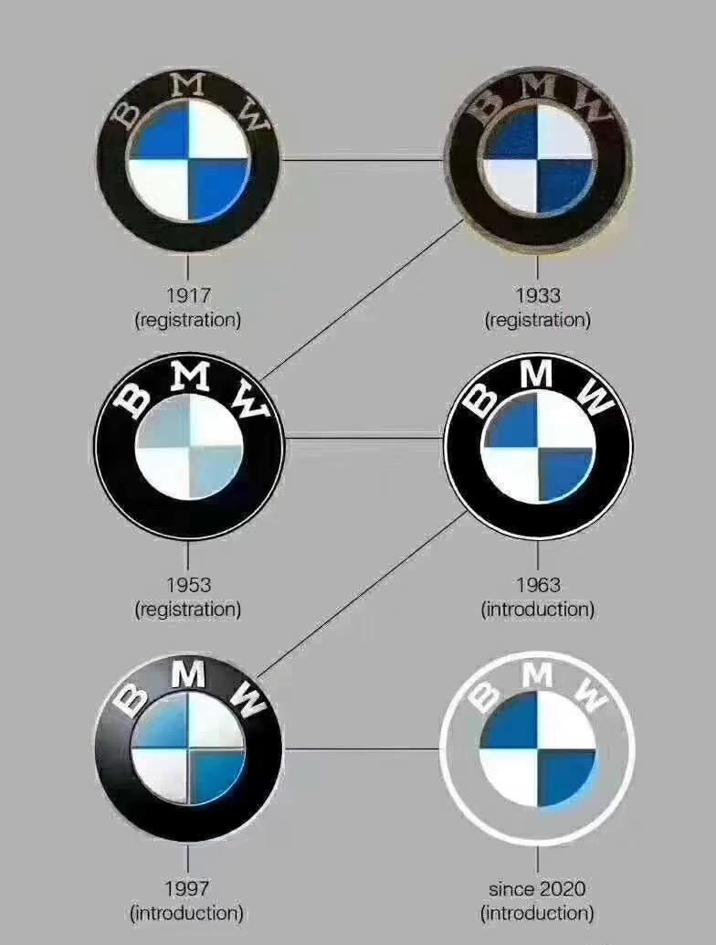 各大车企纷纷改LOGO  BMW的新LOGO你爱了么?