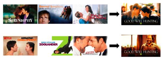 图:流媒体巨头Netflix打造的个性化艺术作品,你可以在浏览其主页时滚动观看
