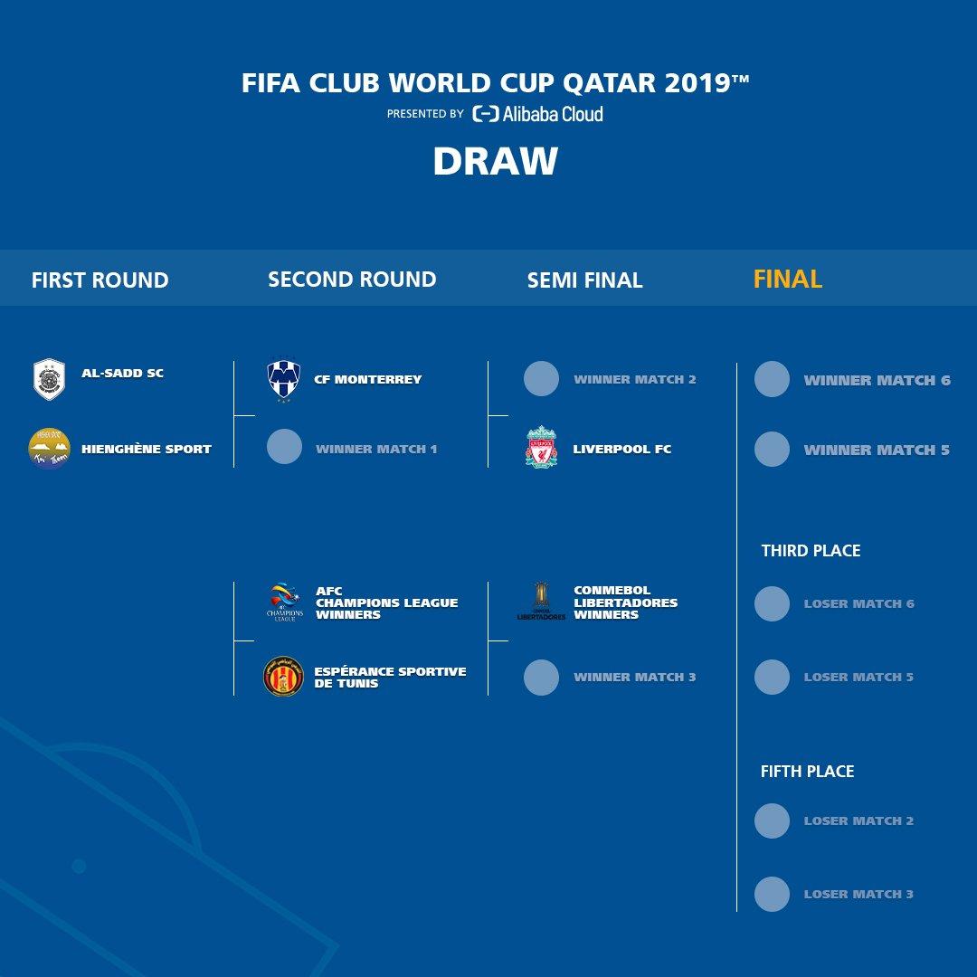 图片来源:FIFA官方社交媒体