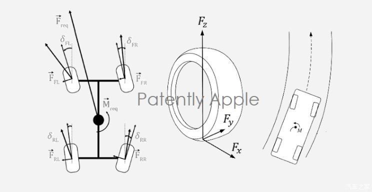 """蘋果""""一體化底盤控制系統""""獲一項汽車控制系統新專利"""