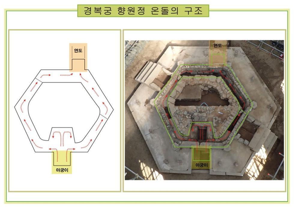 火炕烟道_王的地暖?韩国故宫发现火炕 像甜甜圈