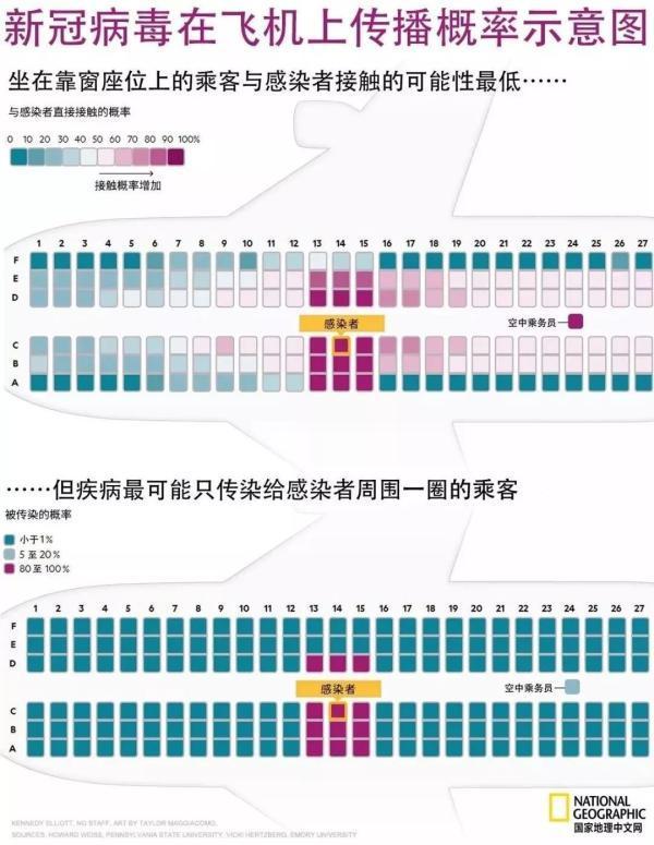 (图片来源:国家地理中文网)