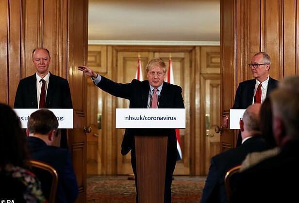 英格兰首席医疗官克里斯•惠蒂(左一)与约翰逊和英国政府首席科学顾问瓦朗斯(右一)